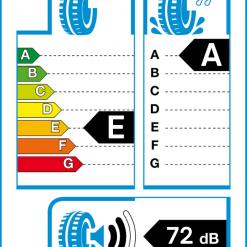 Eficienta de franare pentru anvelopa Michelin Pilot Sport 4S | tunershop.ro